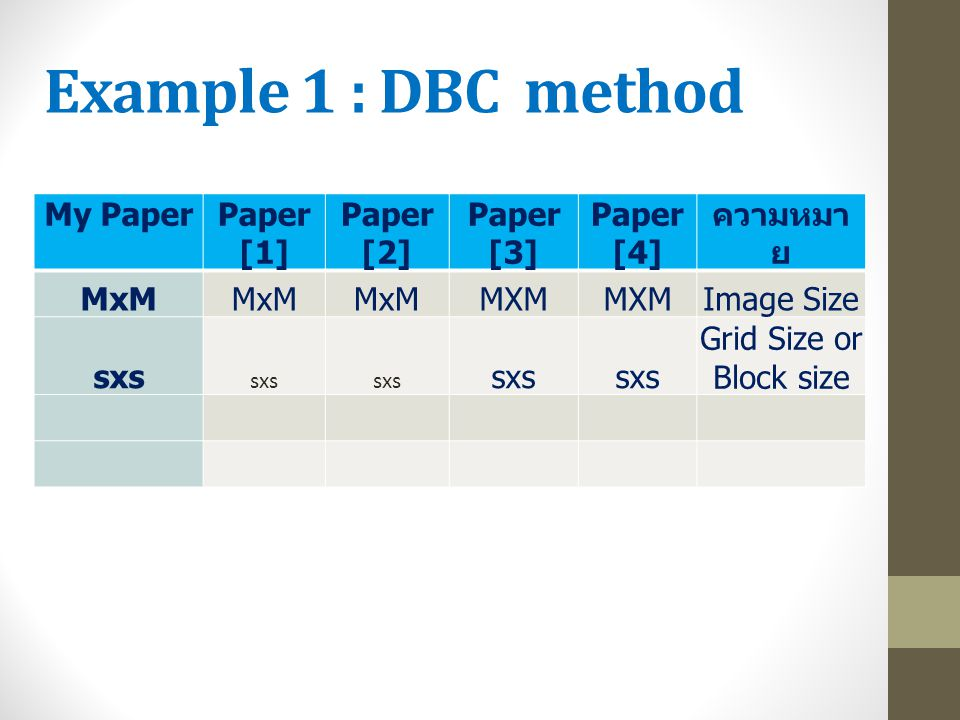 Example 1 : DBC method My Paper Paper [1] Paper [2] Paper [3]